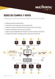 REDES DE COMPRA Y VENTA