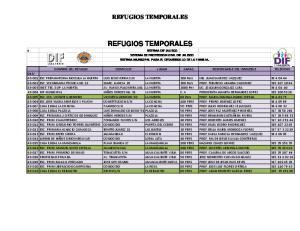 REFUGIOS TEMPORALES SISTEMA DIF JALISCO SISTEMA DE PROTECCION CIVIL DIF JALISCO SISTEMA MUNICIPAL PARA EL DESARRROLLO DE LA FAMILIA