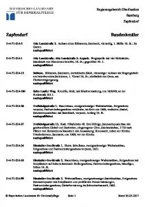 Regierungsbezirk Oberfranken Bamberg Zapfendorf