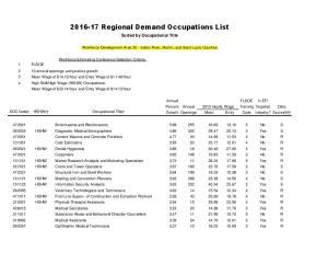 Regional Demand Occupations List