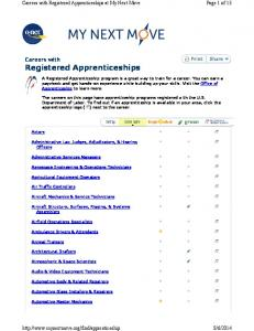 Registered Apprenticeships