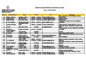 Registro de Emprendedores Productores Locales Rubro: ARTESANIAS
