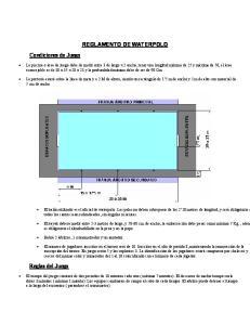 REGLAMENTO DE WATERPOLO Condiciones de Juego