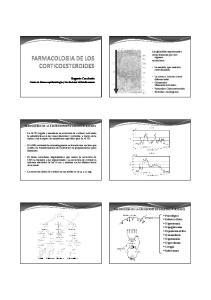 REGULACION DE LA SECRECION DE GLUCOCORTICOIDES
