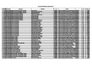 RELACION DE ORDENES DE SERVICIO MES DE ENERO 2014 FECHA AREA USUARIA PROVEEDOR RUC CONCEPTO SIAF MONTO