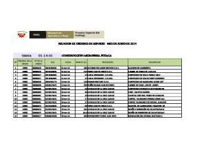 RELACION DE ORDENES DE SERVICIO - MES DE JUNIO DE 2014