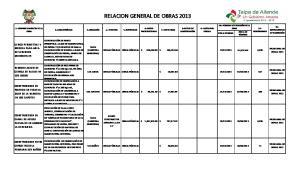 RELACION GENERAL DE OBRAS 2013