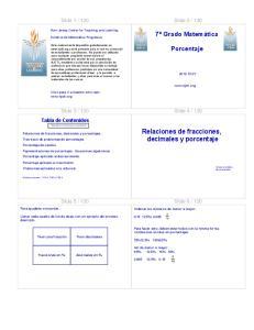 Relaciones de fracciones, decimales y porcentaje