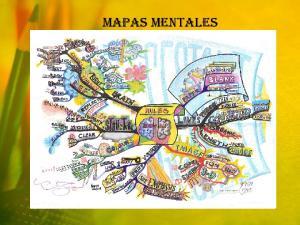 Relevancia de los Mapas Mentales para el Estudio