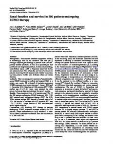 Renal function and survival in 200 patients undergoing ECMO therapy