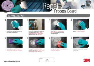 Repair. Process Board A. PANEL REPAIR 1