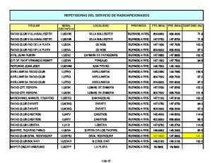 REPETIDORAS DEL SERVICIO DE RADIOAFICIONADOS