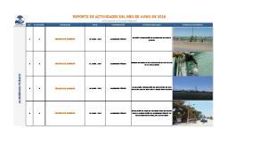 REPORTE DE ACTIVIDADES DEL MES DE JUNIO DE 2016