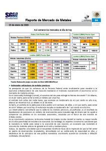 Reporte de Mercado de Metales