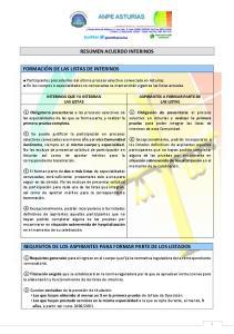 REQUISITOS DE LOS ASPIRANTES PARA FORMAR PARTE DE LOS LISTADOS