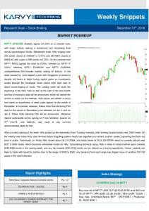 Research Desk Stock Broking December 31 st, 2016 MARKET ROUNDUP