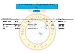 RESULTADOS PRUEBAS DE TRABAJO (OBEDIENCIA)