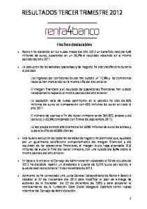 RESULTADOS TERCER TRIMESTRE 2012