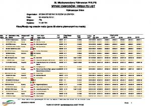 RESULTS LIST