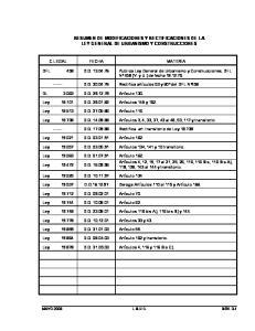 RESUMEN DE MODIFICACIONES Y RECTIFICACIONES DE LA LEY GENERAL DE URBANISMO Y CONSTRUCCIONES