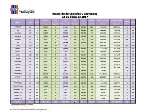 Resumido de Capitales Dispensados 24 de enero de 2017