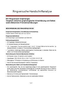 Ringversuche Handschriftanalyse