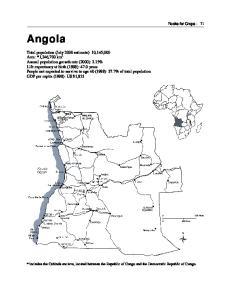 Rocks for Crops Angola