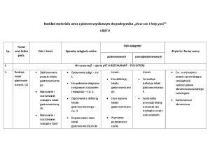 Rozkład materiału wraz z planem wynikowym do podręcznika How can I help you?
