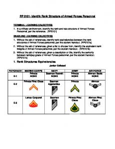 RP Identify Rank Structure of Armed Forces Personnel
