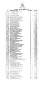 RUBRO 144- JORNALES- MES DE JULIO 2015 C.I. NOMBRES Y APELLIDOS CATEGORIA SALARIO REINALDO OVIDIO FERREIRA OJEDA XJ