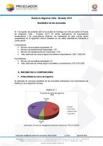 Rueda de Negocios Chile - Ecuador Resultados de las encuestas