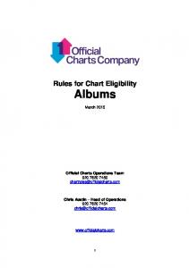 Rules for Chart Eligibility Albums