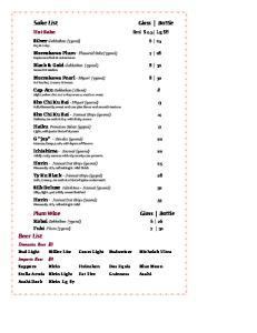 Sake List Glass Bottle