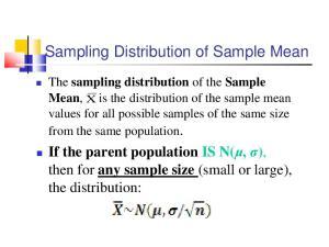 Sampling Distribution of Sample Mean