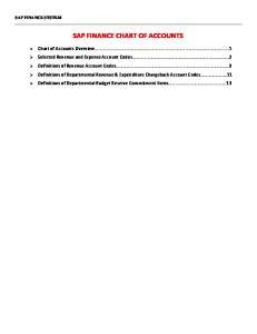 SAP FINANCE CHART OF ACCOUNTS