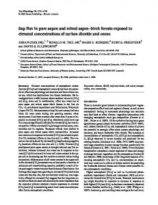 Sap flux in pure aspen and mixed aspen birch forests exposed to elevated concentrations of carbon dioxide and ozone