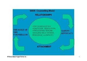 SASS Counselling Model RELATIONSHIPS