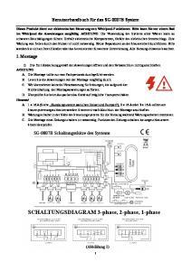 SCHALTUNGSDIAGRAM 3-phase, 2-phase, 1-phase