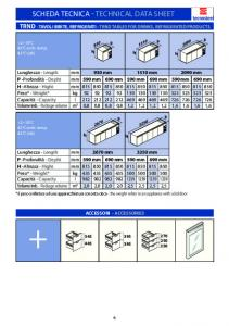 SCHEDA TECNICA - TECHNICAL DATA SHEET