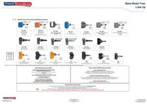 Schrader SEL Gen Alpha 2 Refs.: 3008, 3011, Schrader SEL Gen J Refs.: 3053, 3054, HUF Clamp-in Separate valve G3.42 Ref