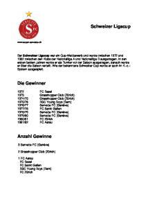 Schweizer Ligacup. Die Gewinner. Anzahl Gewinne