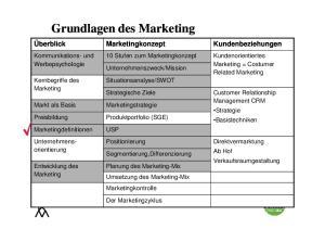 Segmentierung,Differenzierung. Planung des Marketing-Mix Umsetzung des Marketing-Mix Marketingkontrolle