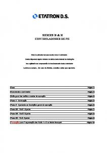 SERIES B & R CONTROLADORES DE PH