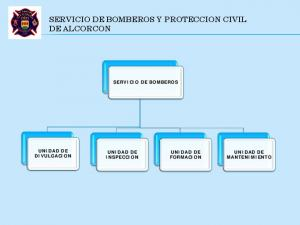 SERVICIO DE BOMBEROS Y PROTECCION CIVIL DE ALCORCON