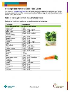 Serving Sizes from Canada s Food Guide