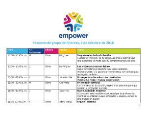 Sesiones de grupo del Viernes, 7 de Octubre de 2016