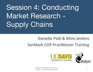 Session 4: Conducting Market Research - Supply Chains