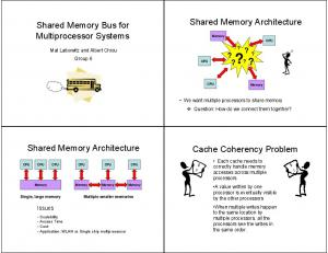 Shared Memory Architecture. Shared Memory Bus for Multiprocessor Systems. Shared Memory Architecture. Cache Coherency Problem