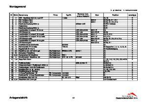 Siemens- bzw. andere Bestellnr