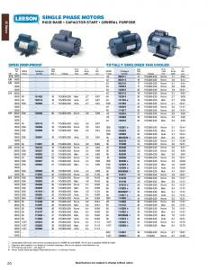 SINGLE PHASE MOTORS. AC Motors